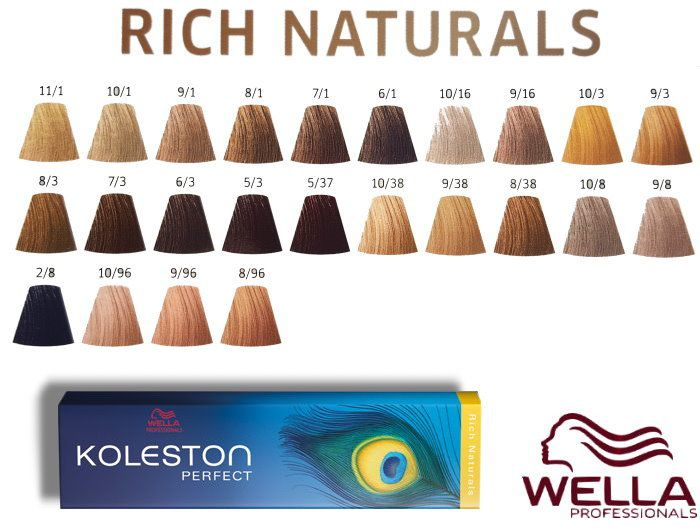 Wella Color Touch Chart